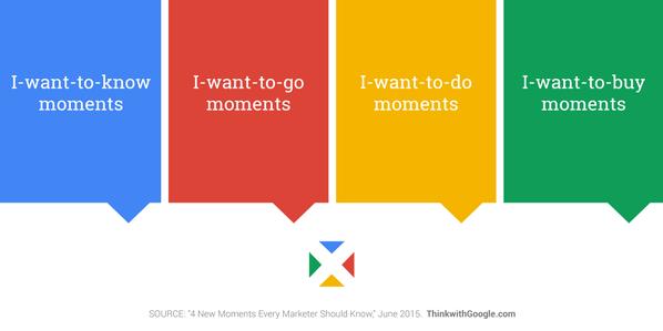 פרסום ל-מיקרו רגעים: להצליח עם פרסום דיגיטלי ממוקד