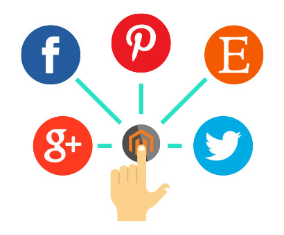 רשתות חברתיות במג'נטו